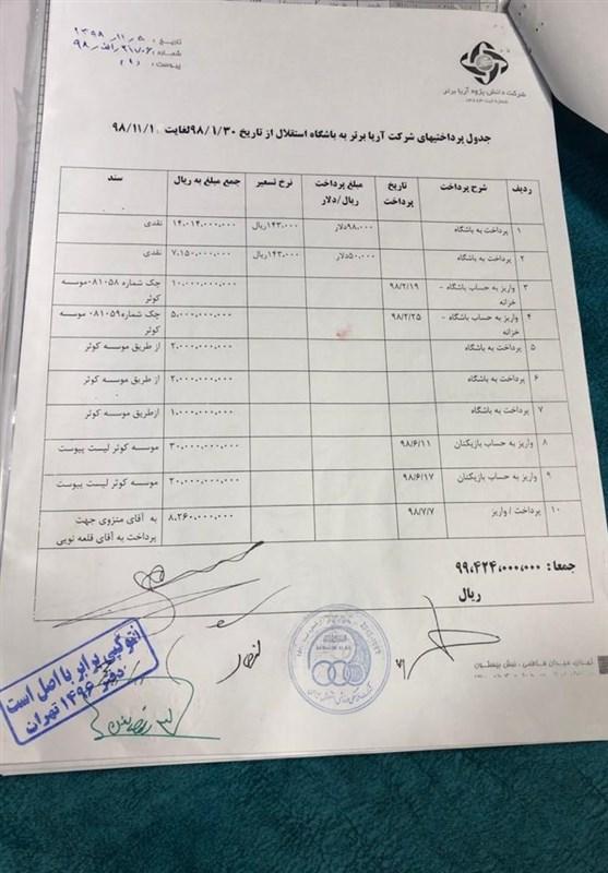 تیم فوتبال استقلال , فوتبال ,