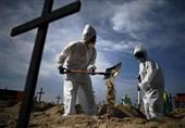 شمار مبتلایان کرونایی در برزیل از مرز یک میلیون و 300 هزار نفر گذشت