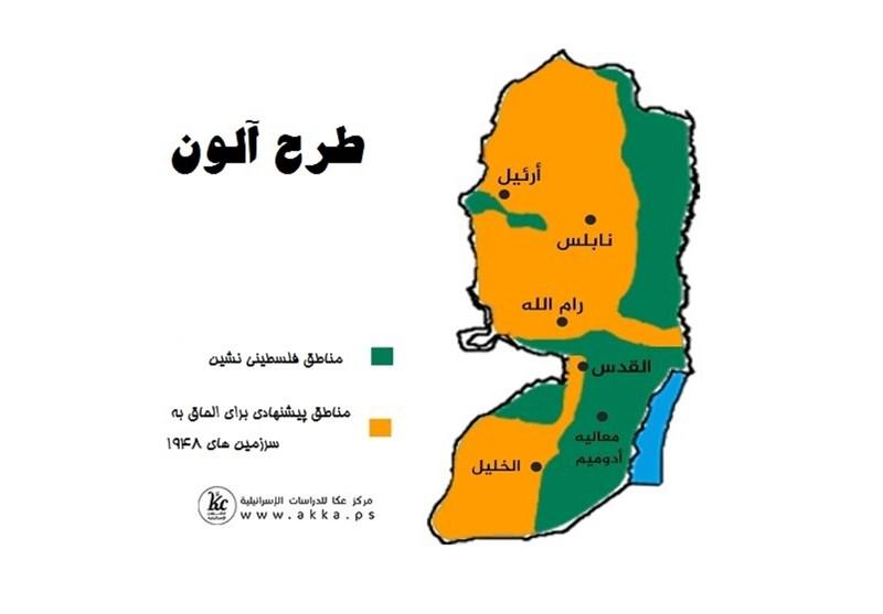 فلسطین , رژیم صهیونیستی (اسرائیل) , شهرک سازی رژیم صهیونیستی اسرائیل , کرانه باختری ,