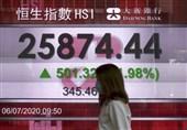 رشد شاخص بازارهای بورس اروپا پس از افزایش شاخص در آسیا