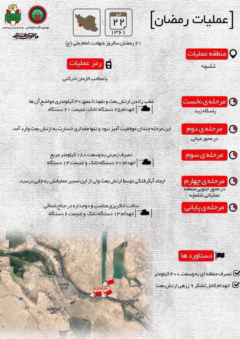 دستاوردهای عملیات رمضان / انهدام کامل لشگر 9 زرهی ارتش بعث + اینفوگرافیک