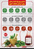 """اینفوگرافیک/ تدابیر ویژه تغذیهای برای درمان """"غلظت خون"""""""