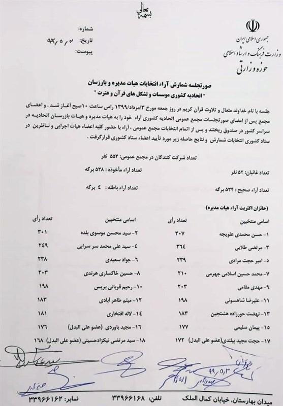 قرآن , موسسات قرآنی ,