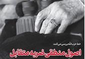خط حزبالله 247| اصول منطقی ضربه متقابل