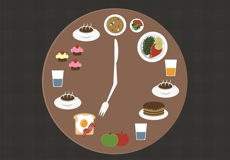 Timing of Meals Effects Body Rhythms, Metabolic Health: Study