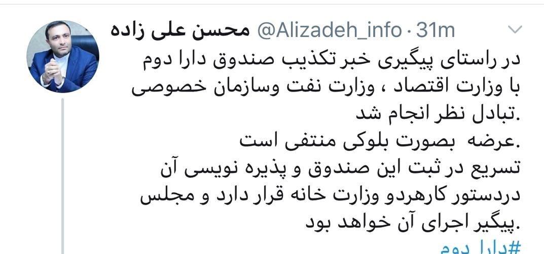 بورس اوراق بهادار تهران , سازمان بورس اوراق بهادار ,