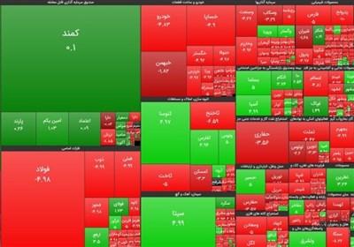 تصویب اولویتهای جدید سازمان بورس تا ۲ هفته آینده/ سهام عدالت را نفروشید