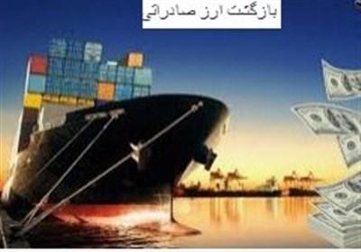 وقتی دولت پشت صادرکنندگان ایران را در بازارهای هدف خالی میکند