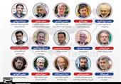 گزارش|بررسی شایعات درباره 15 شخصیت سیاسی کشور/ چهکسی نامزد 1400 میشود؟