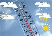دمای هوا در خراسان جنوبی تا 12 درجه کاهش مییابد/پیشبینی وقوع یخبندان شبانه