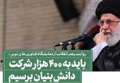 حرکت لاکپشتی دولت در حوزه دانشبنیان/ فاصله فاحش تا افق ایجاد 400000 شرکت دانشبنیان!