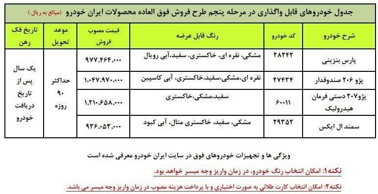 فروش ویژه ایران خودرو پارس بپزینی