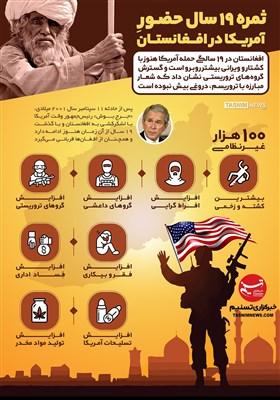 اینفوگرافیک/ ثمره 19 سال حضور آمریکا در افغانستان