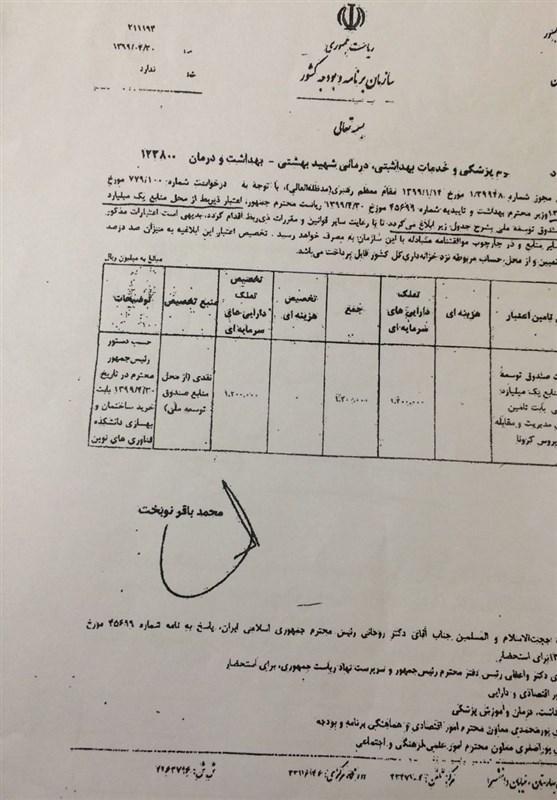 نامه 120 میلیارد تومان کرونا دانشگاه شهید بهشتی