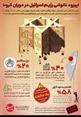 اینفوگرافیک/ اپیزود ناتوانی رژیم اسرائیل در دوران کرونا