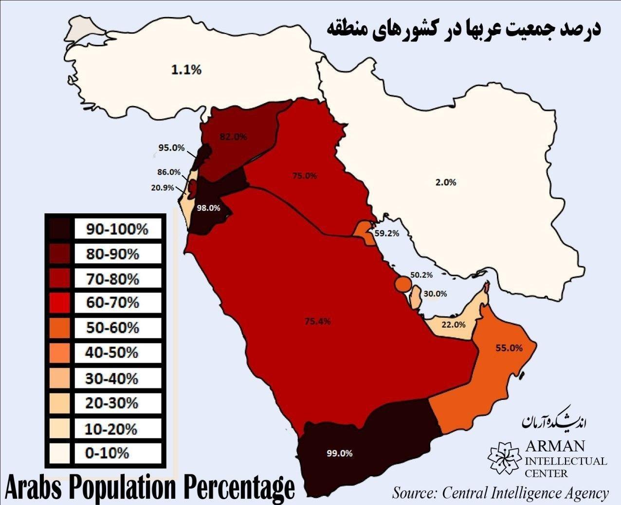کاهش جمعیت , سیاستهای تشویقی برای فرزندآوری , کشور امارات متحده عربی , اتحادیه عرب | اتحادیه کشورهای عربی ,