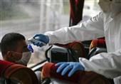 پاکستان میں کرونا کے مزید 10 مریض انتقال کرگئے