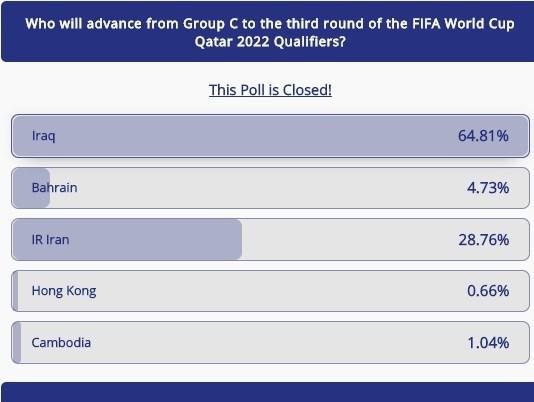 تیم ملی فوتبال عراق , تیم ملی فوتبال ایران , جام جهانی 2022 قطر , جام جهانی 2022 , فوتبال ,