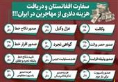 گزارش| پیگیری تسنیم از دو وزارتخانه افغانستان؛ آیا هزینههای دلاری مهاجرین کاهش مییابد؟
