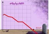 اقتصادِ پسابرجام نفس کشید یا از نفس افتاد؟ /دستوپای کودک نوپای ایران را هم قطع کردید!
