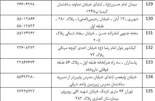 پلیس | ناجا | نیروی انتظامی جمهوری اسلامی ایران ,
