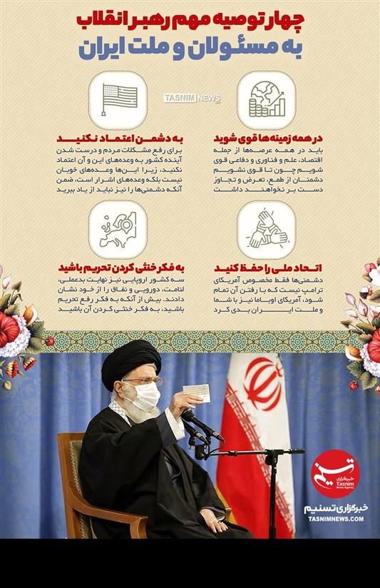 اینفوگرافیک/ چهار توصیه مهم رهبر انقلاب به مسئولان و ملت ایران