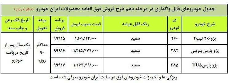 قرعه کشی دی ماه ایران خودرو