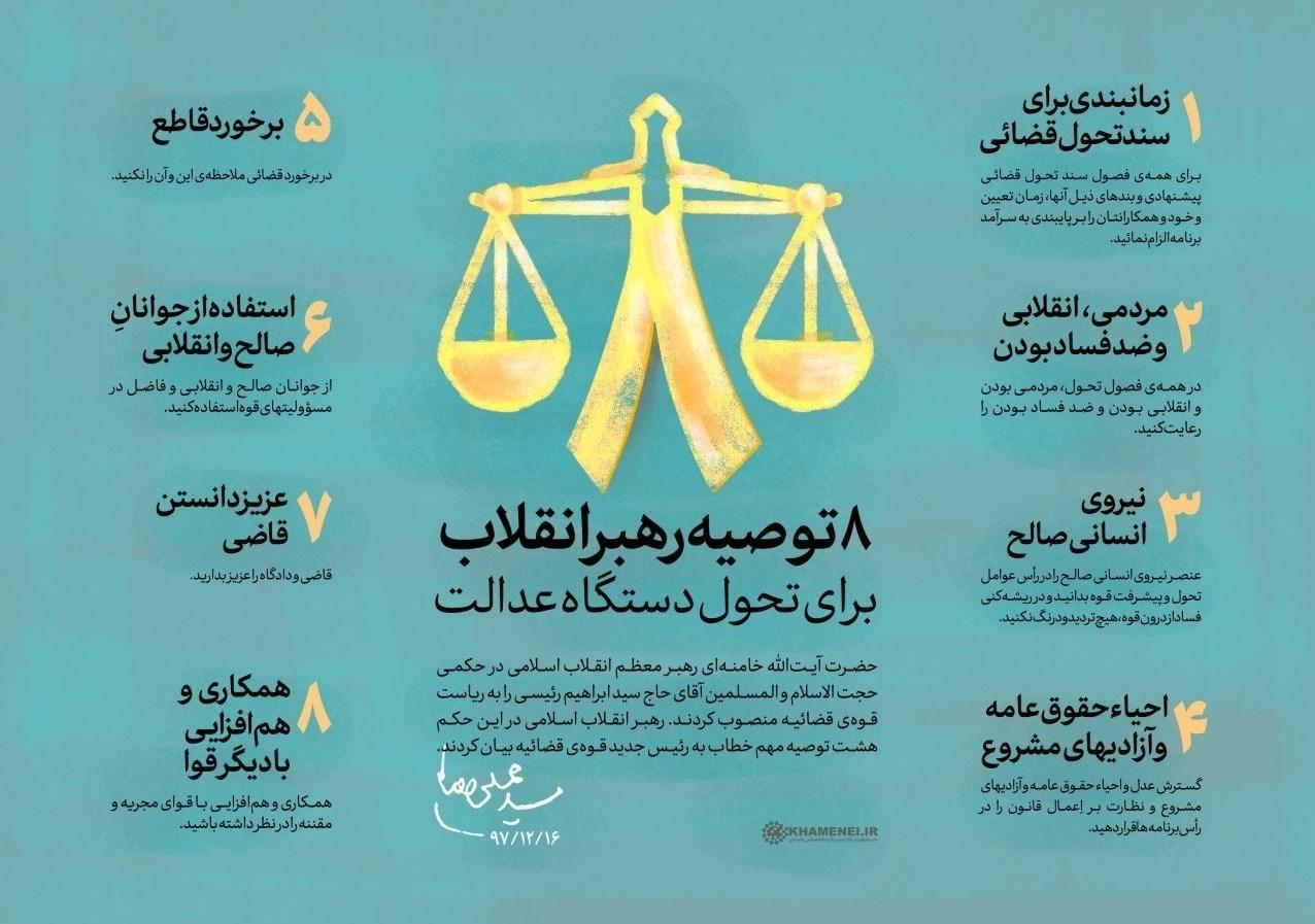 قوه قضائیه , رئیس قوه قضائیه , حجتالاسلام سید ابراهیم رئیسی ,