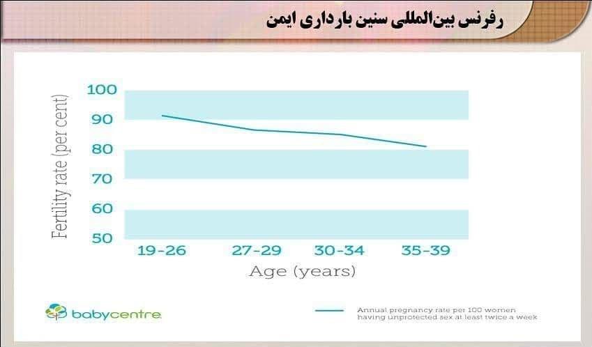 کاهش جمعیت , سیاستهای تشویقی برای فرزندآوری , غربالگری مادران باردار , سقط جنین , وزارت بهداشت ,