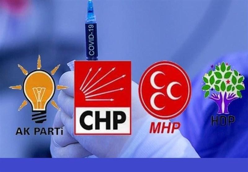 گزارش| تبعات سیاسی شدن واکسن کرونا در ترکیه