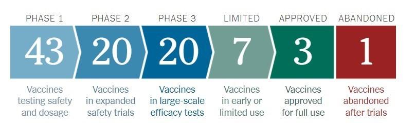 واکسن کرونا , کرونا , وزارت بهداشت , قاره آفریقا , تحریم ها علیه جمهوری اسلامی ایران ,