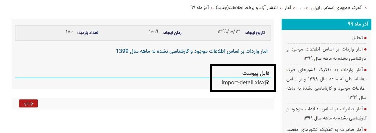 پایگاه خبری آرمان اقتصادی 13991021110827363219943310 انتشار دوباره جزئیات اطلاعات تجارت خارجی کشور بعد از وقفه 2 ساله