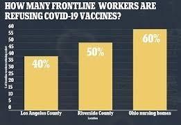 واکسن کرونا , آمریکا ,