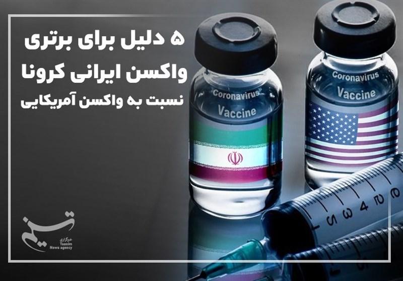 """فیلم// 5 دلیل برای برتری """"واکسن ایرانی کرونا"""" نسبت به واکسنهای خارجی"""