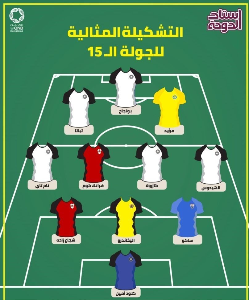 لیگ ستارگان قطر , شجاع خلیلزاده ,