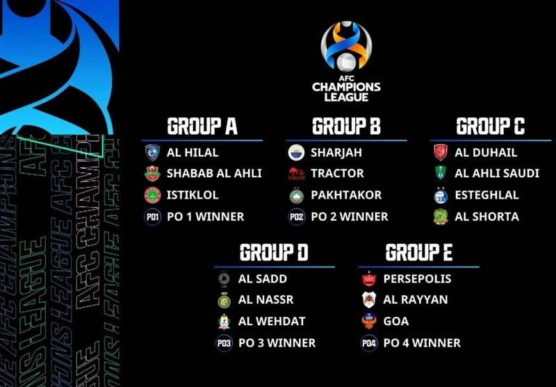 Iranian Teams Discover Fate at 2021 ACL