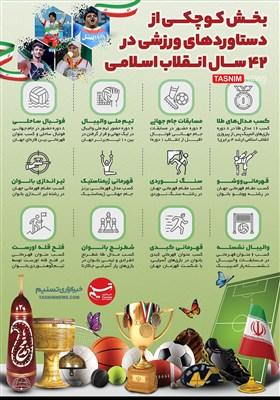 اینفوگرافیک/ بخش کوچکی از دستاوردههای ورزشی در 42 سال انقلاب اسلامی