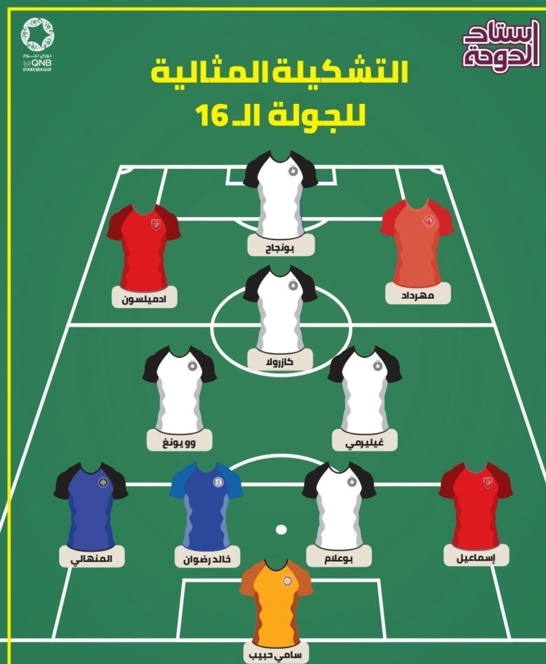 13991127183332353222525810 - حضور مهرداد محمدی در تیم منتخب هفته لیگ ستارگان قطر + عکس