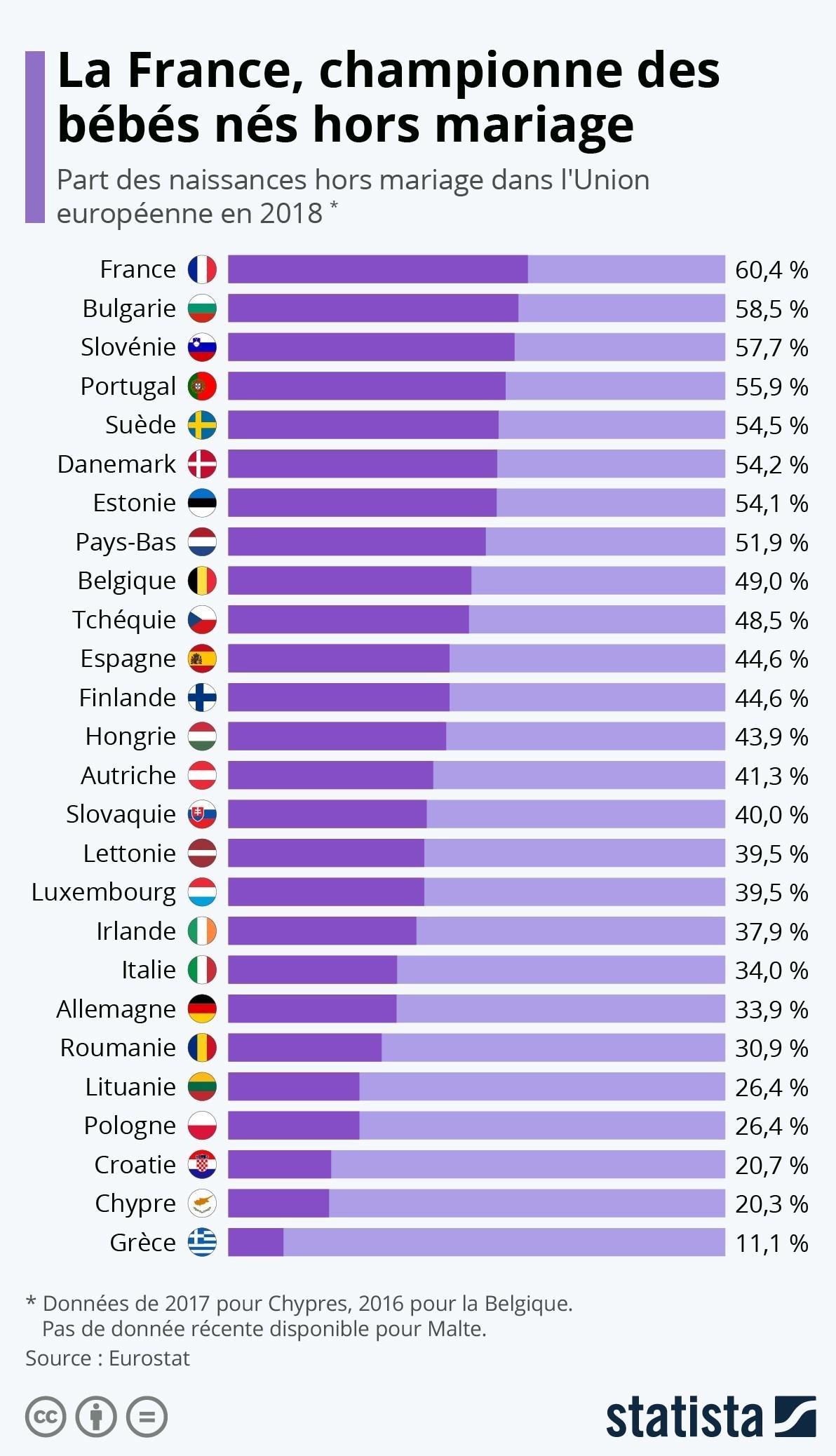 کشور فرانسه , اتحادیه اروپا , فرزندآوری , سبک زندگی ,