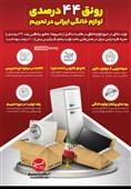 اینفوگرافیک/ رونق 44 درصدی لوازم خانگی ایرانی در تحریم/ 70 درصد داخلیسازی شد