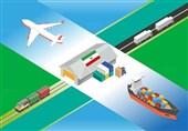 مهم ترین ویژگی های بسته بندی صادراتی