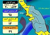 تازهترین وضعیت بیماری کرونا در استان بوشهر|مسافرت به استان بوشهر ممنوع شد+جدول