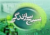 110 پروژه عمرانی در استان کهگیلویه و بویراحمد اجرا شد