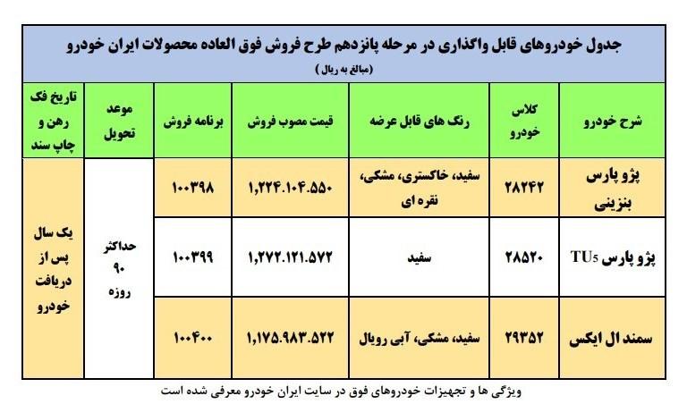 14000109160918454224919910 - مهلت ثبت نام فروش فوق العاده 3 محصول ایران خودرو تا 11 فروردین