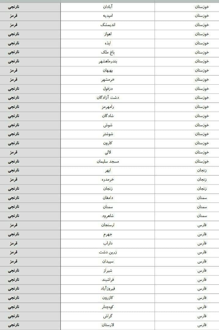 کرونا , استان های ایران , وزارت بهداشت , بهداشت و درمان ,
