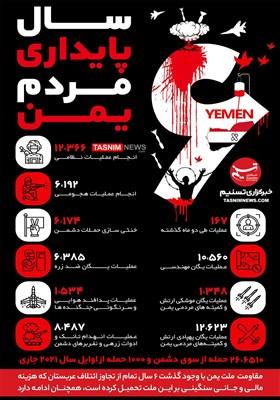 اینفوگرافیک/ 6 سال پایداری ملت یمن