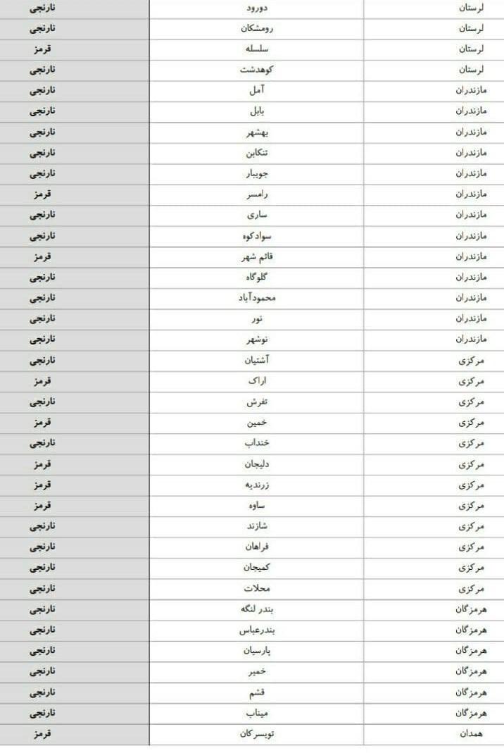 کرونا , شهر تهران , بهداشت و درمان ,