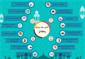 اینفوگرافی|آداب و اعمال مخصوص ماه رمضان