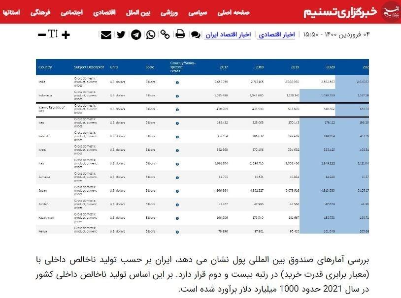 14000126105340979225729210 - تسنیم 4 فروردین درباره رتبه اقتصاد ایران در جهان چه نوشته بود؟
