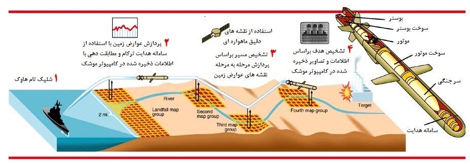 آجا | ارتش | ارتش جمهوری اسلامی ایران , قرارگاه پدافند هوایی , اخبار نظامی | اخبار دفاعی ,